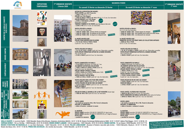 Programme vacances dans les musees de marseille